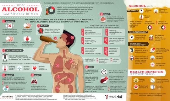 how-alcohol-1